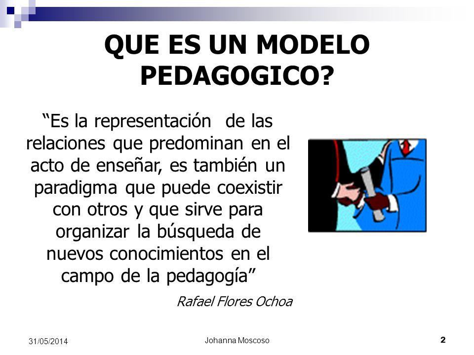 Johanna Moscoso 2 31/05/2014 QUE ES UN MODELO PEDAGOGICO? Es la representación de las relaciones que predominan en el acto de enseñar, es también un p