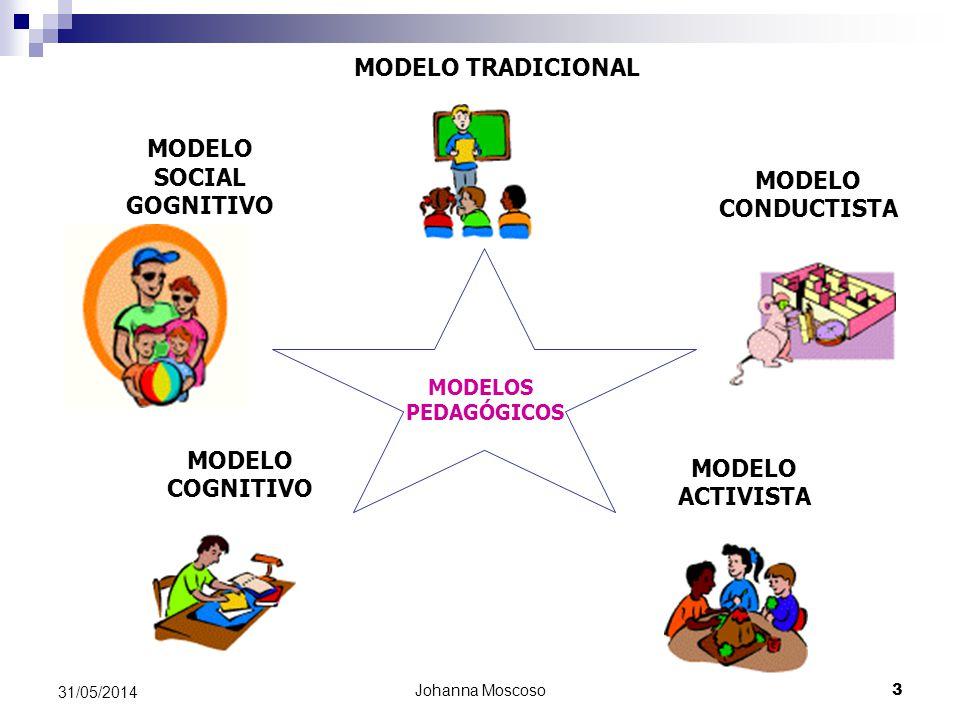 Johanna Moscoso 4 31/05/2014 Como institución universitaria asumirá la responsabilidad de potenciar al máximo las cualidades superiores del ser humano (excelencia) para que pueda responder mejor a la necesidad de promover la comunidad colombiana al más alto nivel.