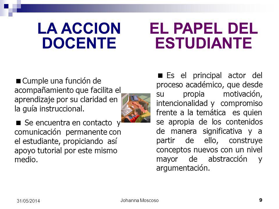 Johanna Moscoso 9 31/05/2014 LA ACCION DOCENTE EL PAPEL DEL ESTUDIANTE Es el principal actor del proceso académico, que desde su propia motivación, in