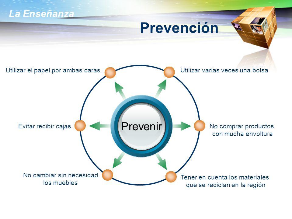La Enseñanza Prevención Prevenir Utilizar varias veces una bolsaUtilizar el papel por ambas caras No comprar productos con mucha envoltura Tener en cu