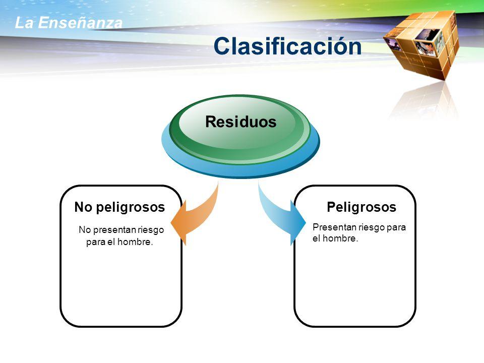La Enseñanza Clasificación No peligrosos No presentan riesgo para el hombre. Residuos Peligrosos Presentan riesgo para el hombre.