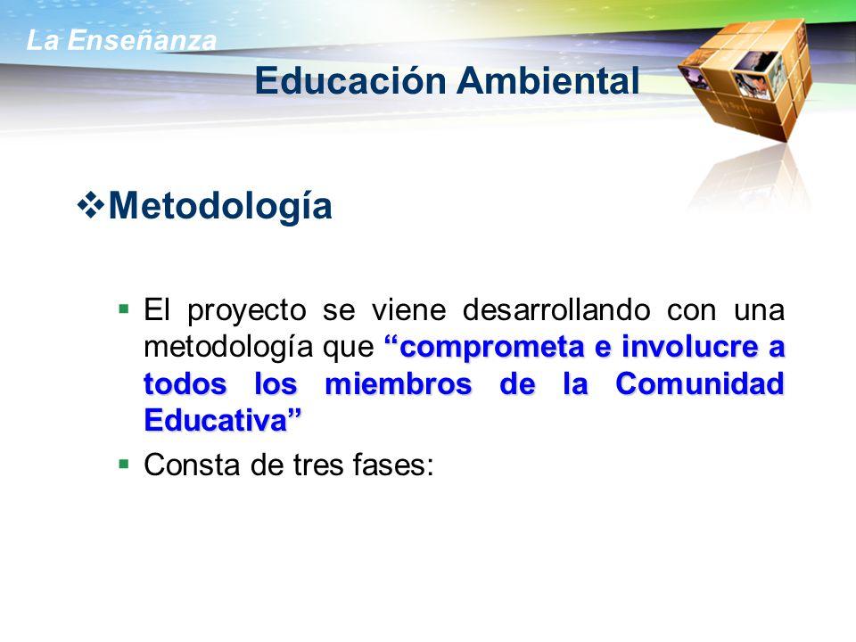 La Enseñanza Educación Ambiental Metodología comprometa e involucre a todos los miembros de la Comunidad Educativa El proyecto se viene desarrollando
