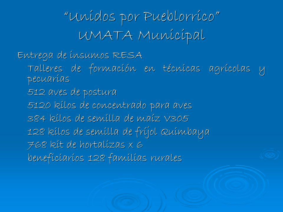 Unidos por Pueblorrico UMATA Municipal Entrega de insumos RESA Talleres de formación en técnicas agrícolas y pecuarias 512 aves de postura 5120 kilos