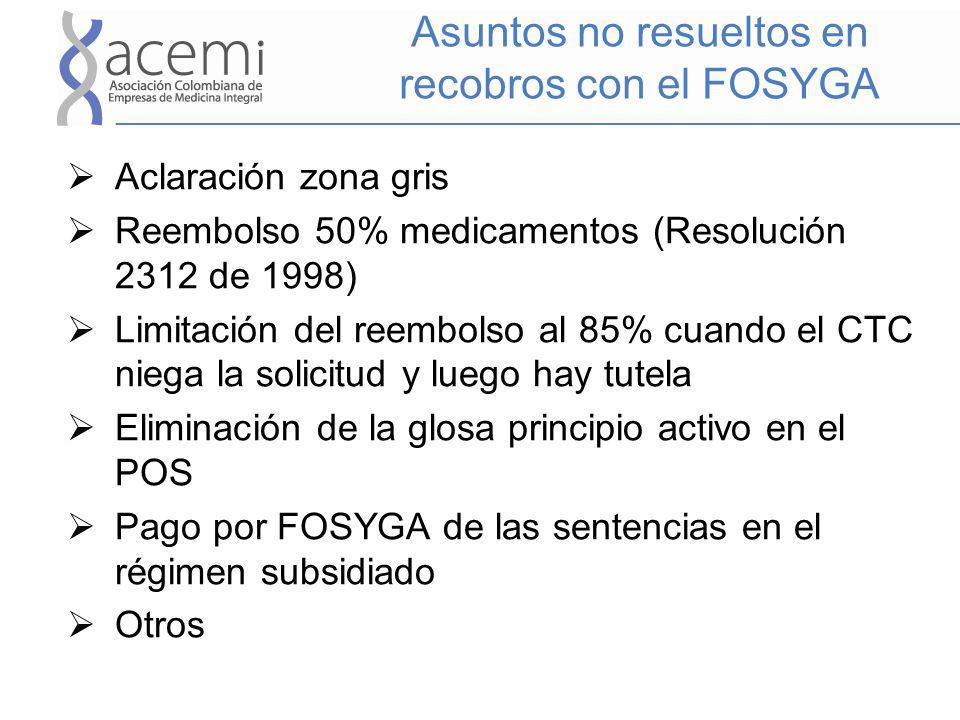 Asuntos no resueltos en recobros con el FOSYGA Aclaración zona gris Reembolso 50% medicamentos (Resolución 2312 de 1998) Limitación del reembolso al 8