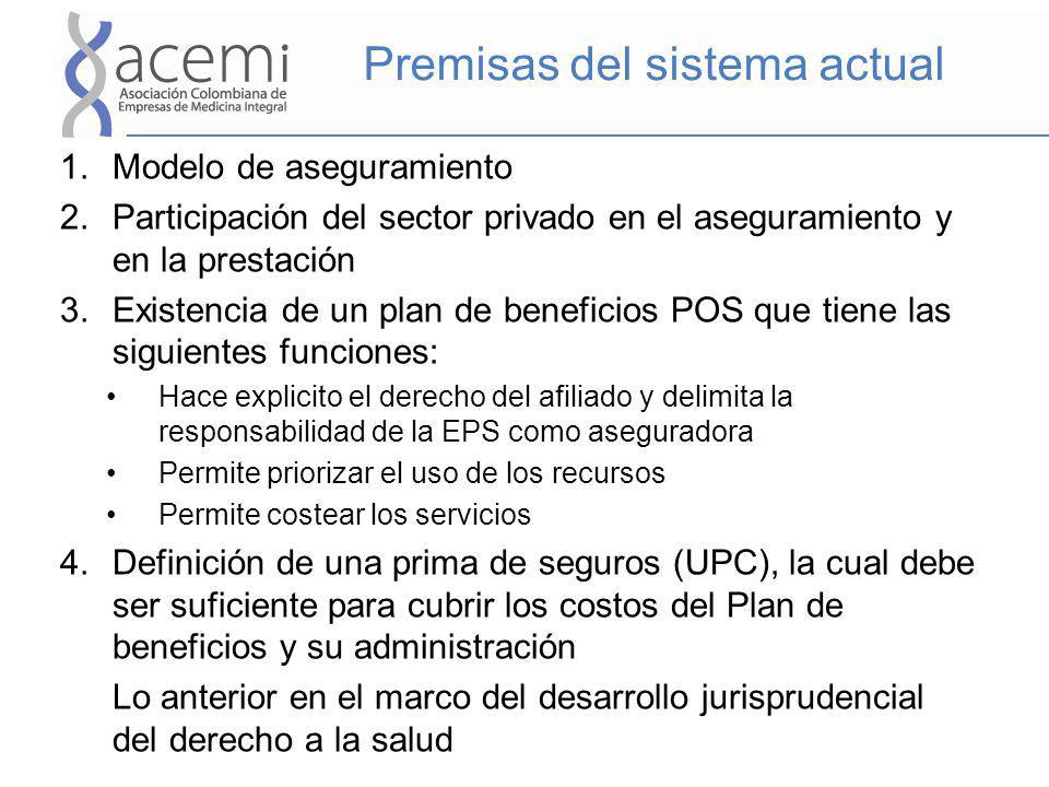 Premisas del sistema actual 1.Modelo de aseguramiento 2.Participación del sector privado en el aseguramiento y en la prestación 3.Existencia de un pla