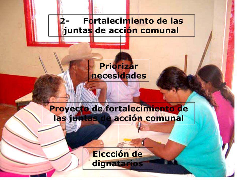 2- Fortalecimiento de las juntas de acción comunal Priorizar necesidades Proyecto de fortalecimiento de las juntas de acción comunal Elccción de digna