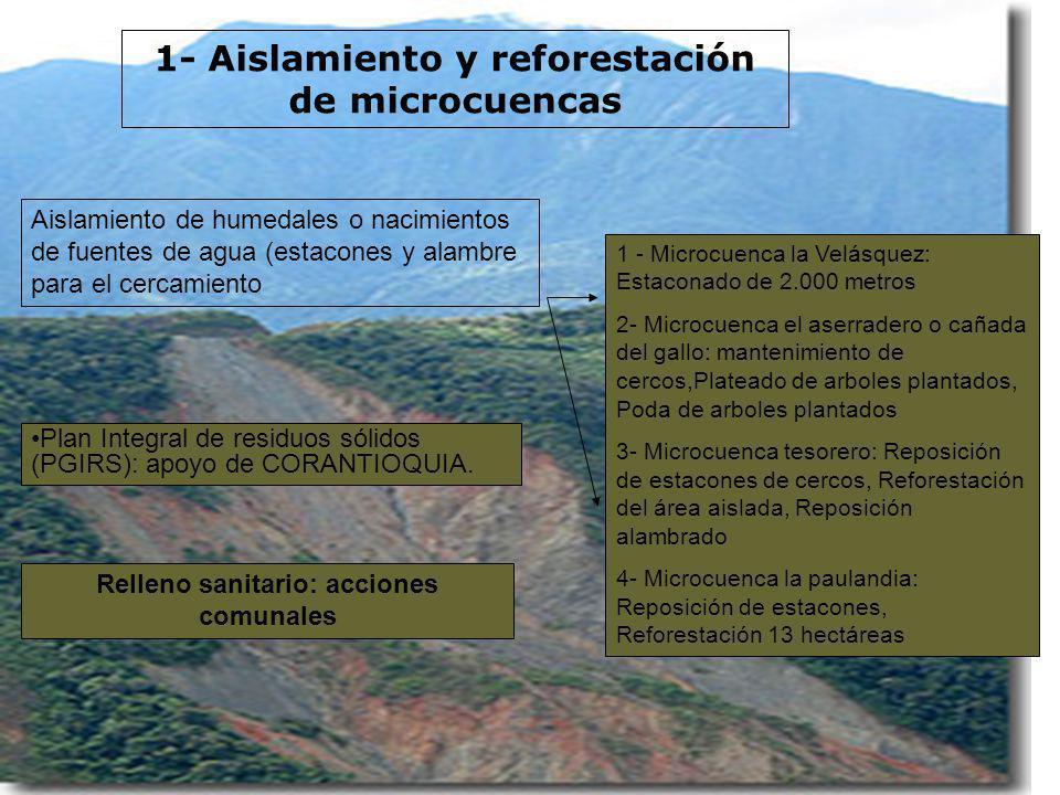 1- Aislamiento y reforestación de microcuencas Plan Integral de residuos sólidos (PGIRS): apoyo de CORANTIOQUIA. Aislamiento de humedales o nacimiento