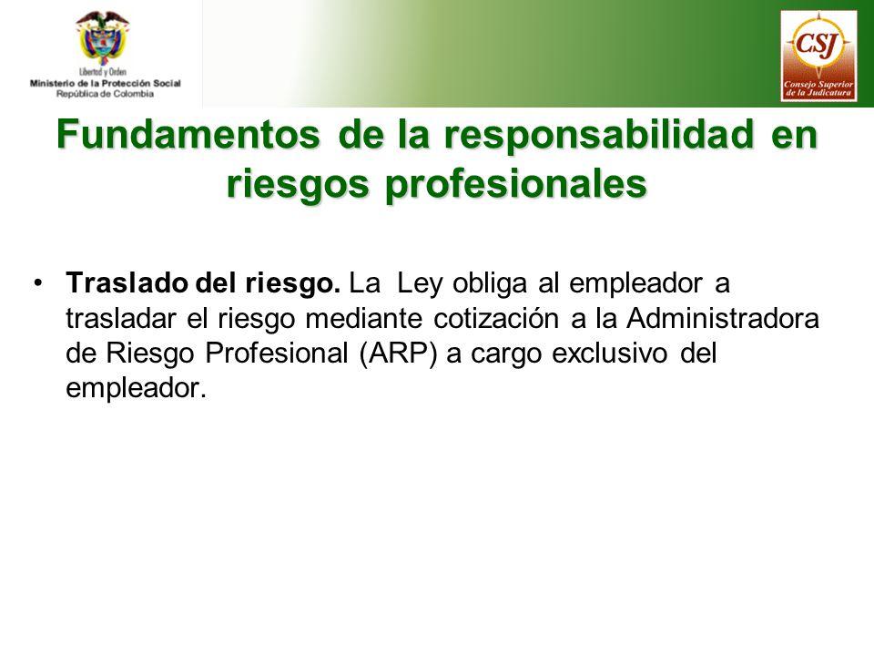 Fundamentos de la responsabilidad en riesgos profesionales Traslado del riesgo.
