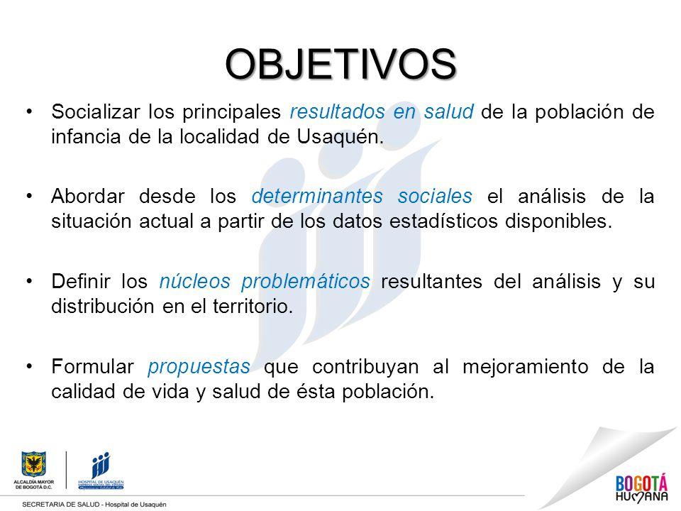 OBJETIVOS Socializar los principales resultados en salud de la población de infancia de la localidad de Usaquén. Abordar desde los determinantes socia