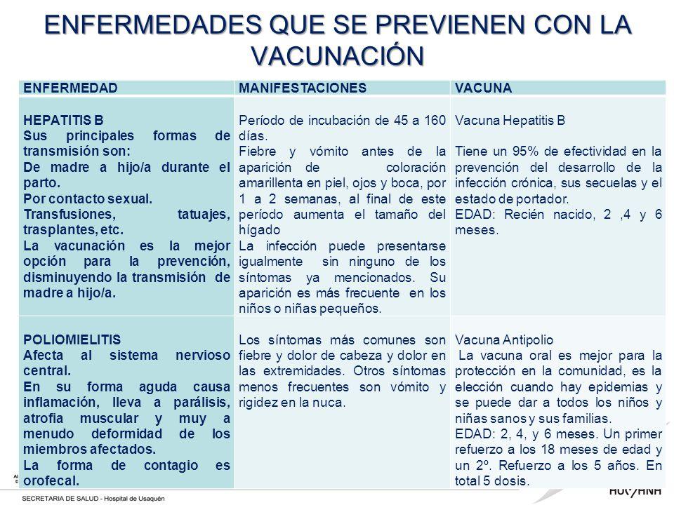 ENFERMEDADES QUE SE PREVIENEN CON LA VACUNACIÓN ENFERMEDADMANIFESTACIONESVACUNA HEPATITIS B Sus principales formas de transmisión son: De madre a hijo