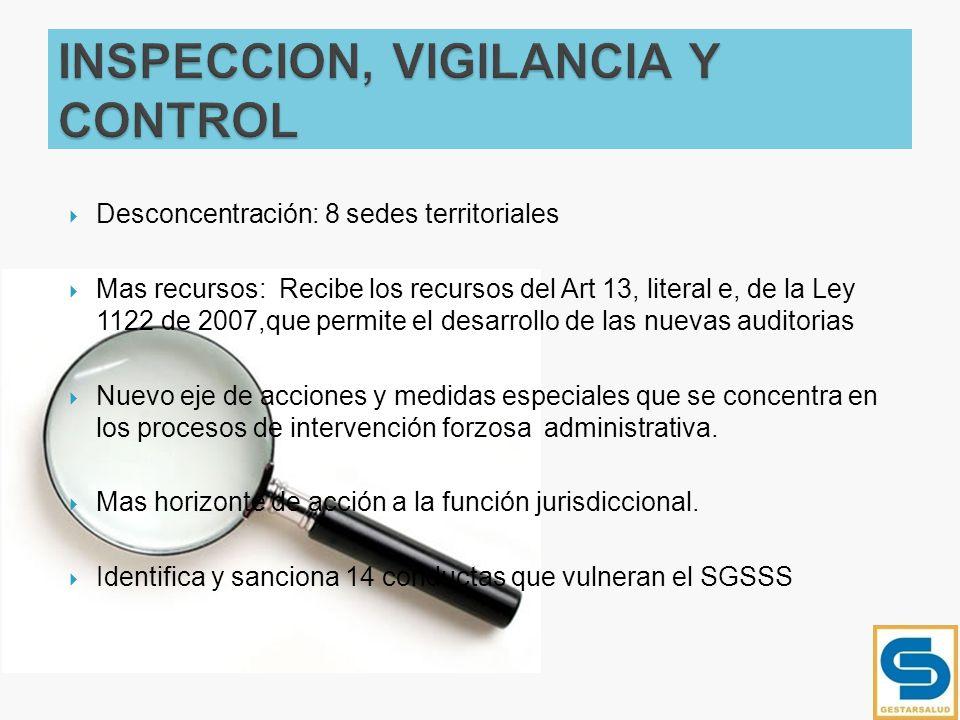 Desconcentración: 8 sedes territoriales Mas recursos: Recibe los recursos del Art 13, literal e, de la Ley 1122 de 2007,que permite el desarrollo de l