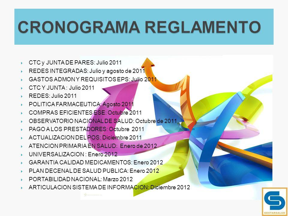 CTC y JUNTA DE PARES: Julio 2011 REDES INTEGRADAS: Julio y agosto de 2011 GASTOS ADMON Y REQUISITOS EPS: Julio 2011 CTC Y JUNTA : Julio 2011 REDES: Ju