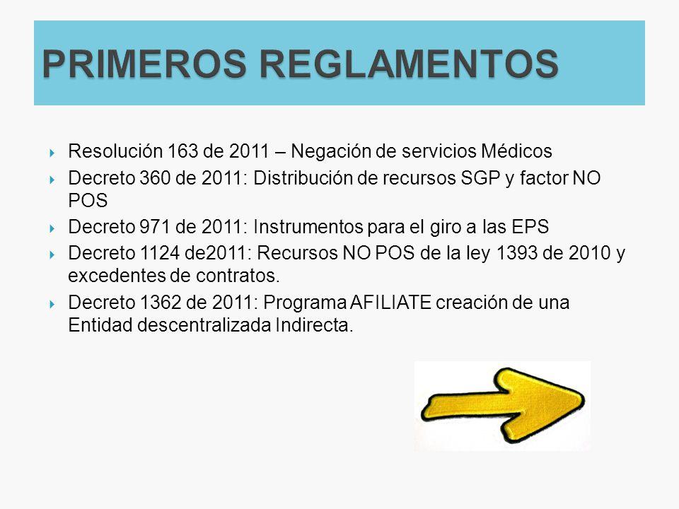Resolución 163 de 2011 – Negación de servicios Médicos Decreto 360 de 2011: Distribución de recursos SGP y factor NO POS Decreto 971 de 2011: Instrume