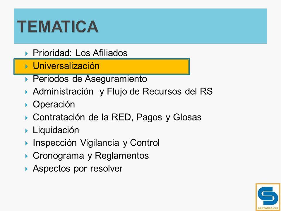 Resolución 163 de 2011 – Negación de servicios Médicos Decreto 360 de 2011: Distribución de recursos SGP y factor NO POS Decreto 971 de 2011: Instrumentos para el giro a las EPS Decreto 1124 de2011: Recursos NO POS de la ley 1393 de 2010 y excedentes de contratos.