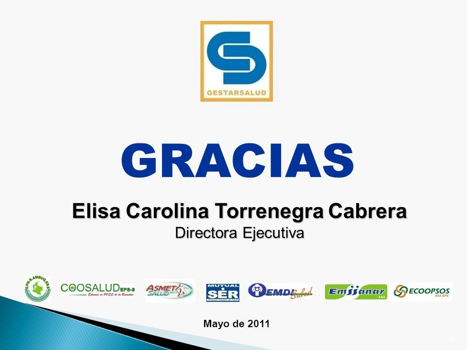 50 Mayo de 2011 GRACIAS Elisa Carolina Torrenegra Cabrera Directora Ejecutiva