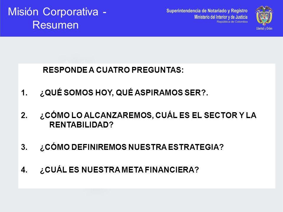 Misión Corporativa - Resumen RESPONDE A CUATRO PREGUNTAS: 1.¿QUÉ SOMOS HOY, QUÉ ASPIRAMOS SER?. 2.¿CÓMO LO ALCANZAREMOS, CUÁL ES EL SECTOR Y LA RENTAB