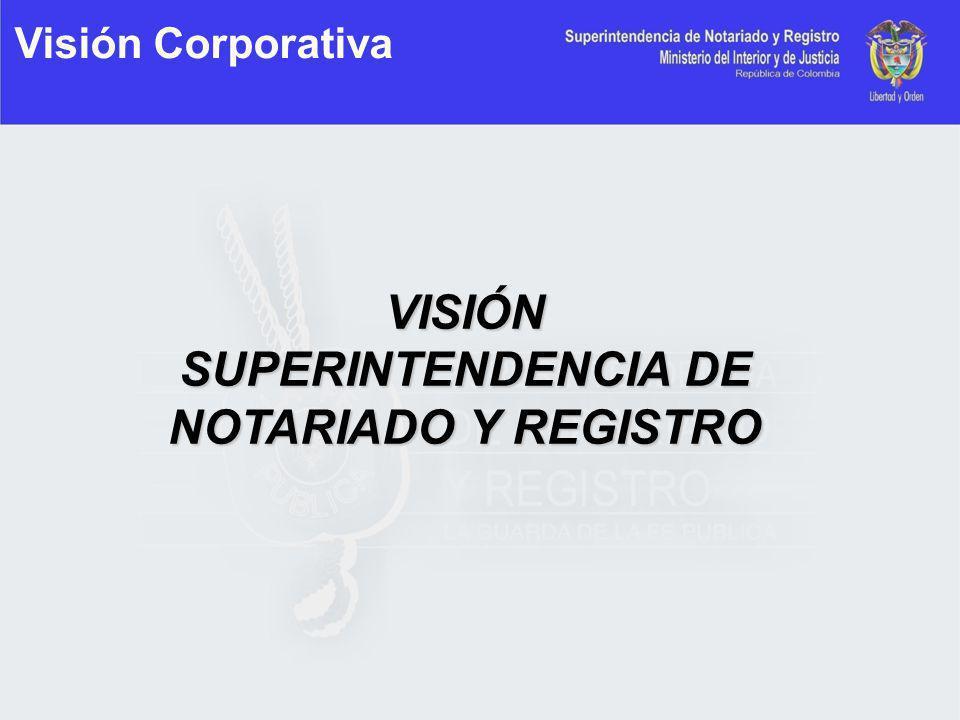 Visión Corporativa VISIÓN SUPERINTENDENCIA DE NOTARIADO Y REGISTRO