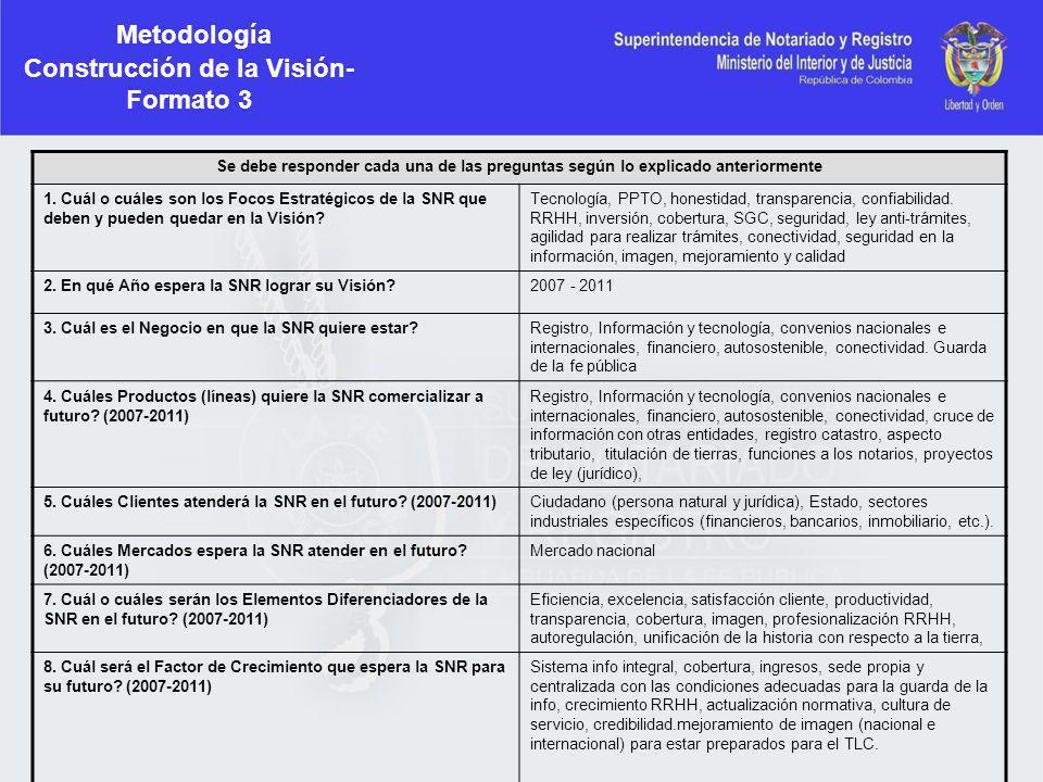 Metodología Construcción de la Visión- Formato 3 Se debe responder cada una de las preguntas según lo explicado anteriormente 1. Cuál o cuáles son los