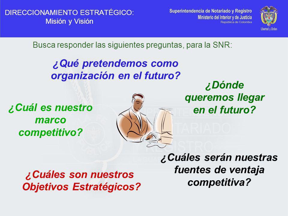 DIRECCIONAMIENTO ESTRATÉGICO: Misión y Visión ¿Cuáles son nuestros Objetivos Estratégicos? ¿Qué pretendemos como organización en el futuro? ¿Dónde que
