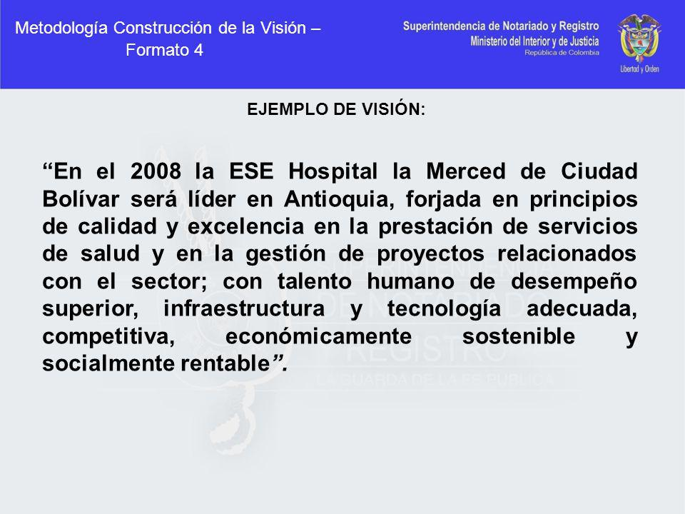Metodología Construcción de la Visión – Formato 4 En el 2008 la ESE Hospital la Merced de Ciudad Bolívar será líder en Antioquia, forjada en principio