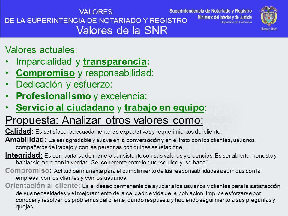 Valores actuales: Imparcialidad y transparencia: Compromiso y responsabilidad: Dedicación y esfuerzo: Profesionalismo y excelencia: Servicio al ciudad