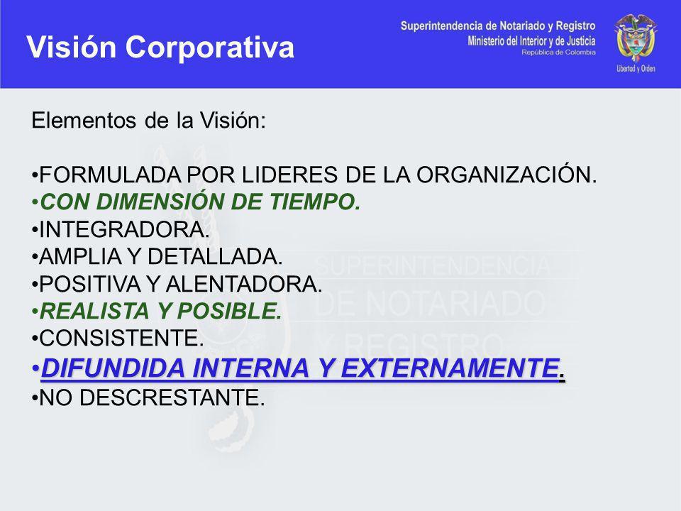 Visión Corporativa Elementos de la Visión: FORMULADA POR LIDERES DE LA ORGANIZACIÓN. CON DIMENSIÓN DE TIEMPO. INTEGRADORA. AMPLIA Y DETALLADA. POSITIV