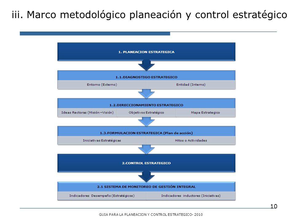 10 iii. Marco metodológico planeación y control estratégico GUIA PARA LA PLANEACION Y CONTROL ESTRATEGICO- 2010