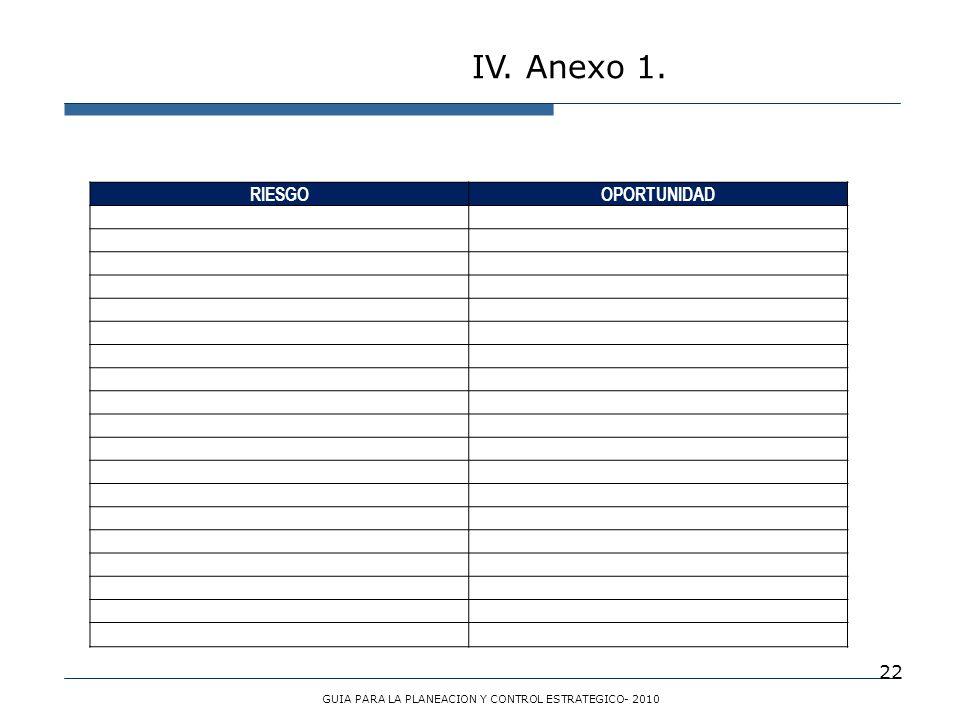 22 IV. Anexo 1. GUIA PARA LA PLANEACION Y CONTROL ESTRATEGICO- 2010 RIESGOOPORTUNIDAD