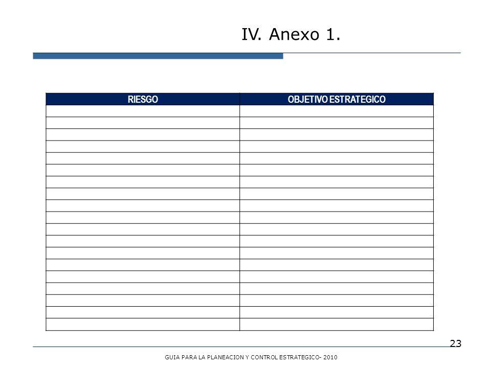 23 IV. Anexo 1. GUIA PARA LA PLANEACION Y CONTROL ESTRATEGICO- 2010 RIESGOOBJETIVO ESTRATEGICO