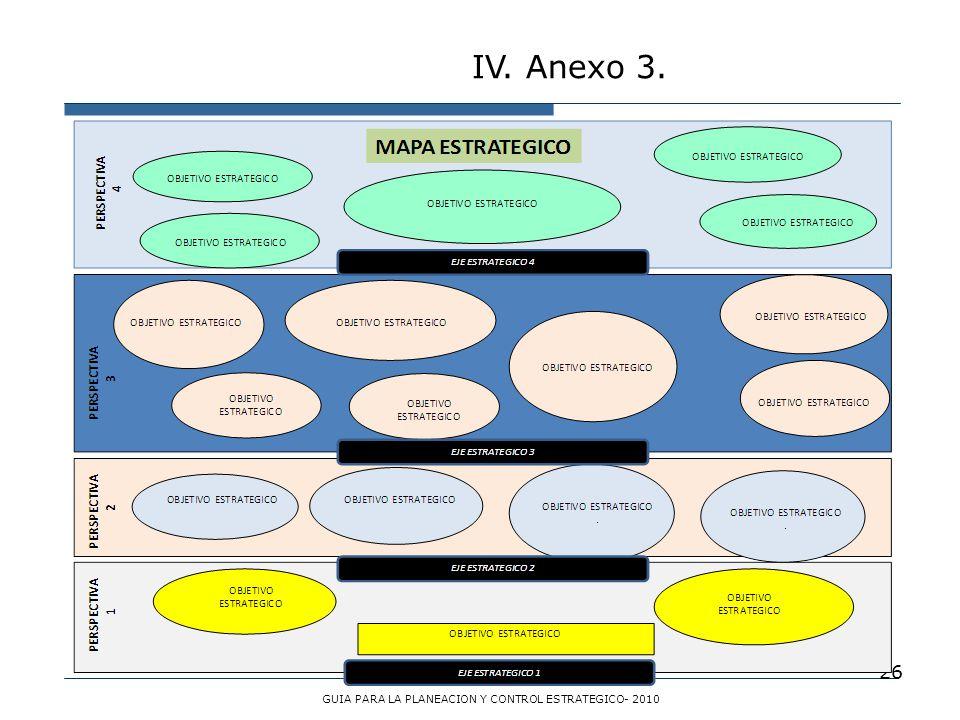 26 IV. Anexo 3. GUIA PARA LA PLANEACION Y CONTROL ESTRATEGICO- 2010