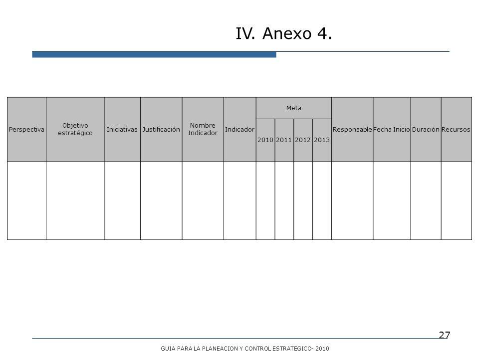 27 IV. Anexo 4. GUIA PARA LA PLANEACION Y CONTROL ESTRATEGICO- 2010 Perspectiva Objetivo estratégico IniciativasJustificación Nombre Indicador Indicad