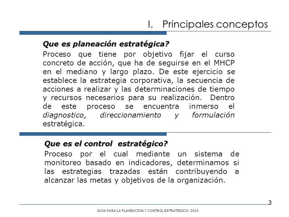 3 Que es planeación estratégica? Proceso que tiene por objetivo fijar el curso concreto de acción, que ha de seguirse en el MHCP en el mediano y largo