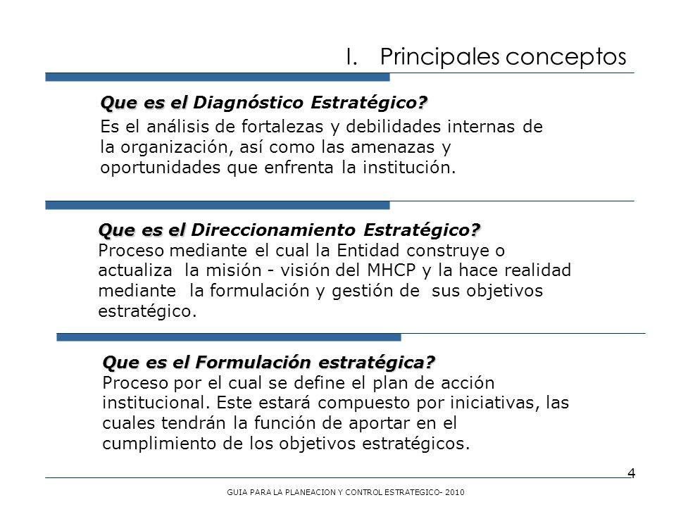 4 Que es el ? Que es el Diagnóstico Estratégico? Es el análisis de fortalezas y debilidades internas de la organización, así como las amenazas y oport