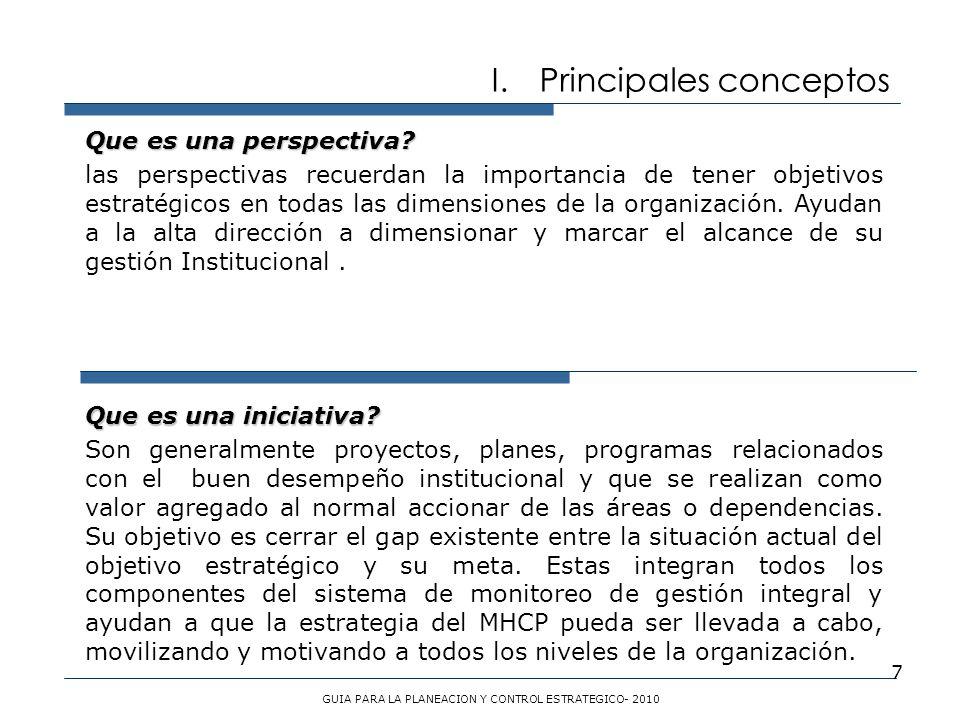 7 Que es una iniciativa? Son generalmente proyectos, planes, programas relacionados con el buen desempeño institucional y que se realizan como valor a