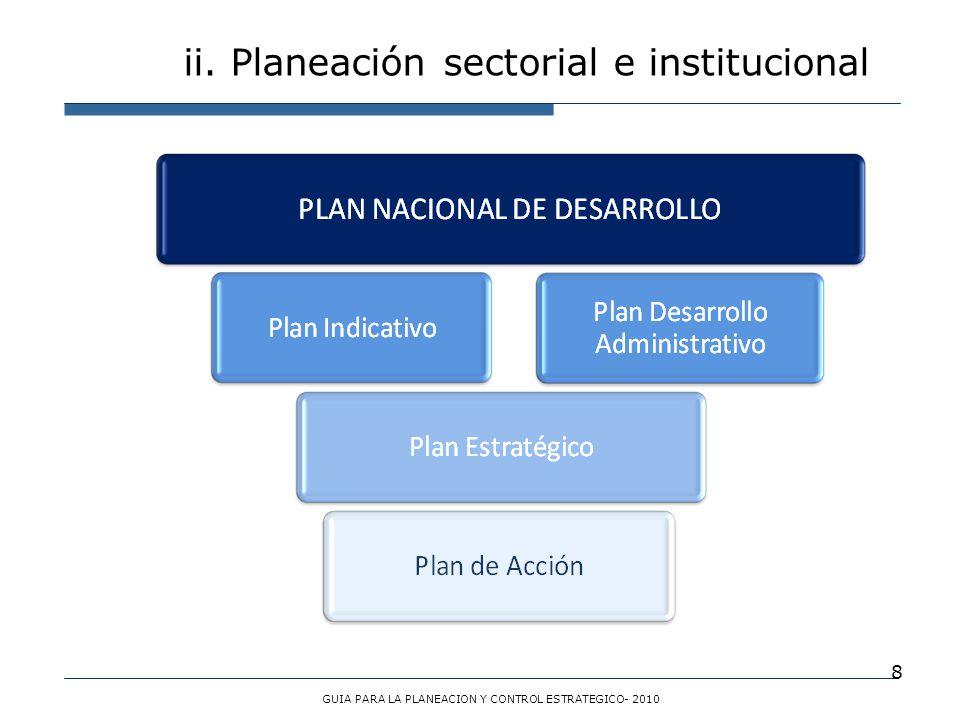 8 ii. Planeación sectorial e institucional GUIA PARA LA PLANEACION Y CONTROL ESTRATEGICO- 2010