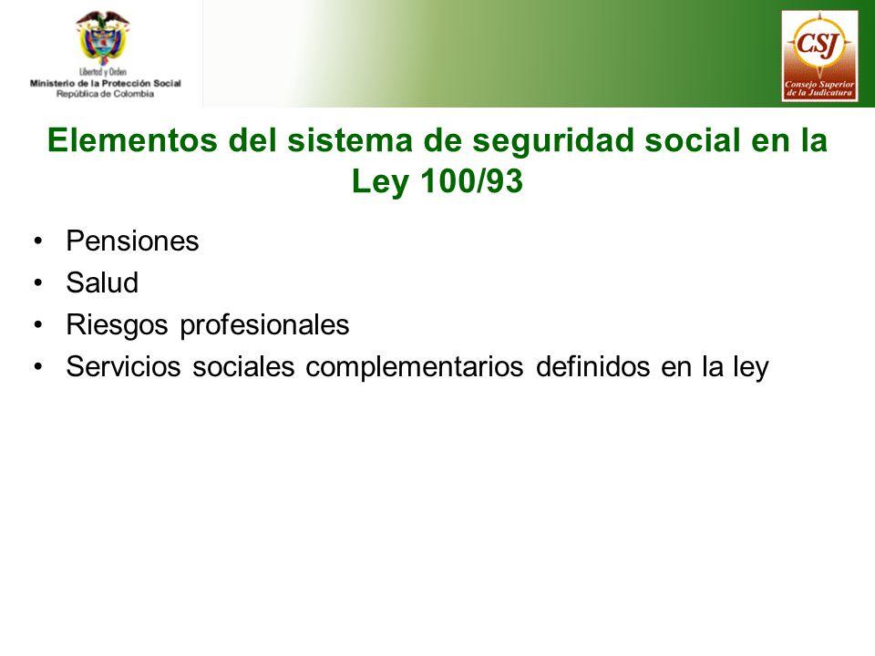 Elementos del sistema de seguridad social en la Ley 100/93 Pensiones Salud Riesgos profesionales Servicios sociales complementarios definidos en la ley