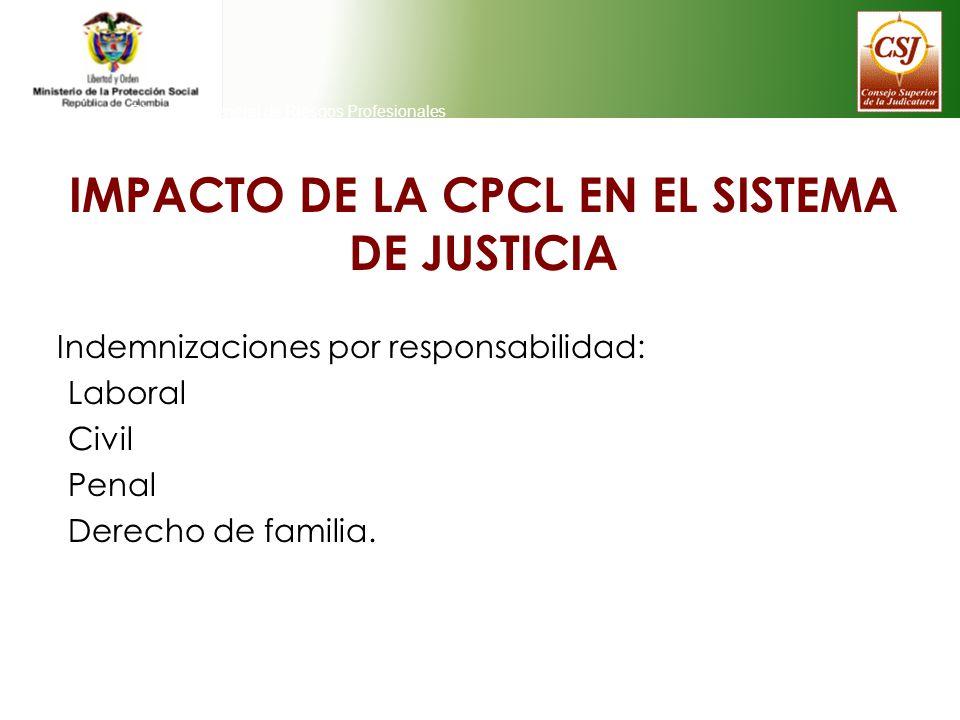 Direeción General de Riesgos Profesionales IMPACTO DE LA CPCL EN EL SISTEMA DE JUSTICIA Indemnizaciones por responsabilidad: Laboral Civil Penal Derec