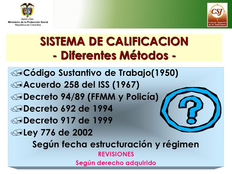 SISTEMA DE CALIFICACION - Diferentes Métodos - / Código Sustantivo de Trabajo(1950) / Acuerdo 258 del ISS (1967) / Decreto 94/89 (FFMM y Policía) / De