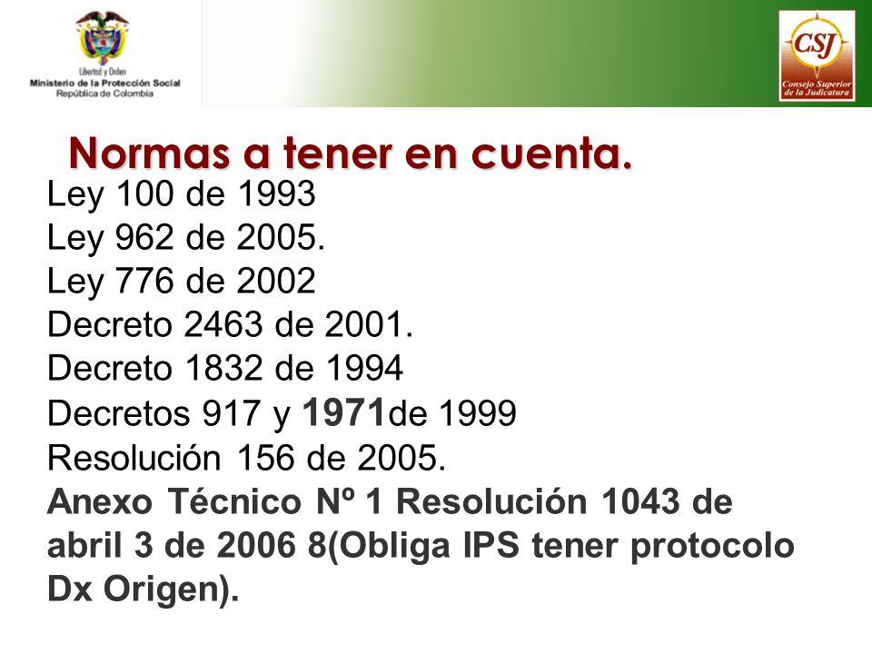 Ley 100 de 1993 Ley 962 de 2005. Ley 776 de 2002 Decreto 2463 de 2001. Decreto 1832 de 1994 Decretos 917 y 1971 de 1999 Resolución 156 de 2005. Anexo