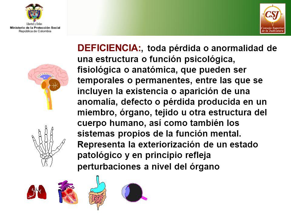 Mayor valor Sumatoria Combinaci ó n de valores DEFICIENCIA:, toda pérdida o anormalidad de una estructura o función psicológica, fisiológica o anatómi