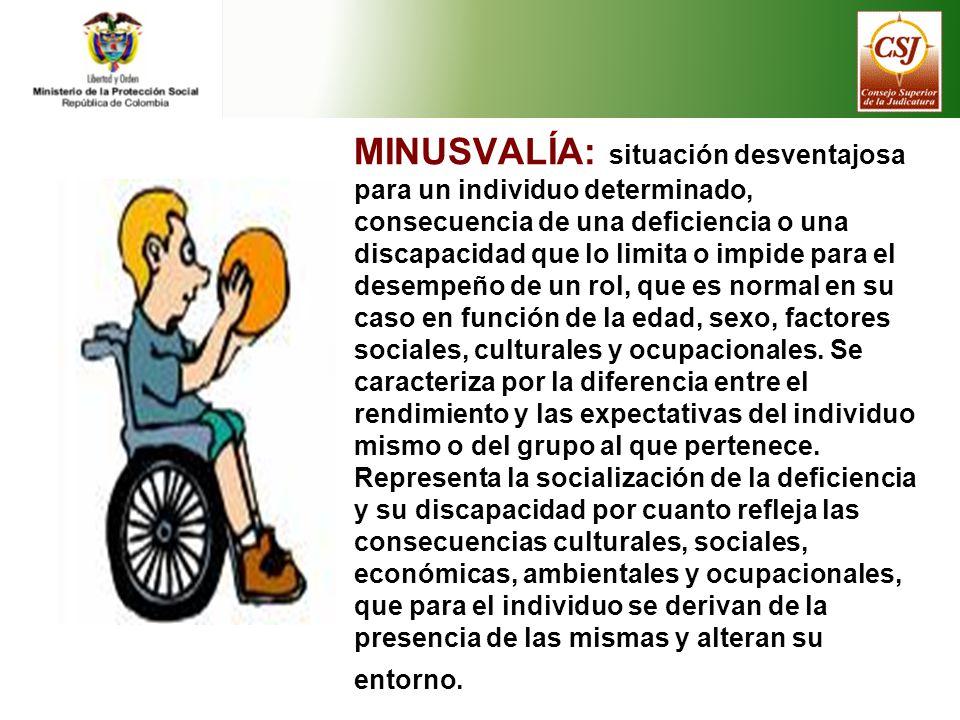 MINUSVALÍA: situación desventajosa para un individuo determinado, consecuencia de una deficiencia o una discapacidad que lo limita o impide para el de