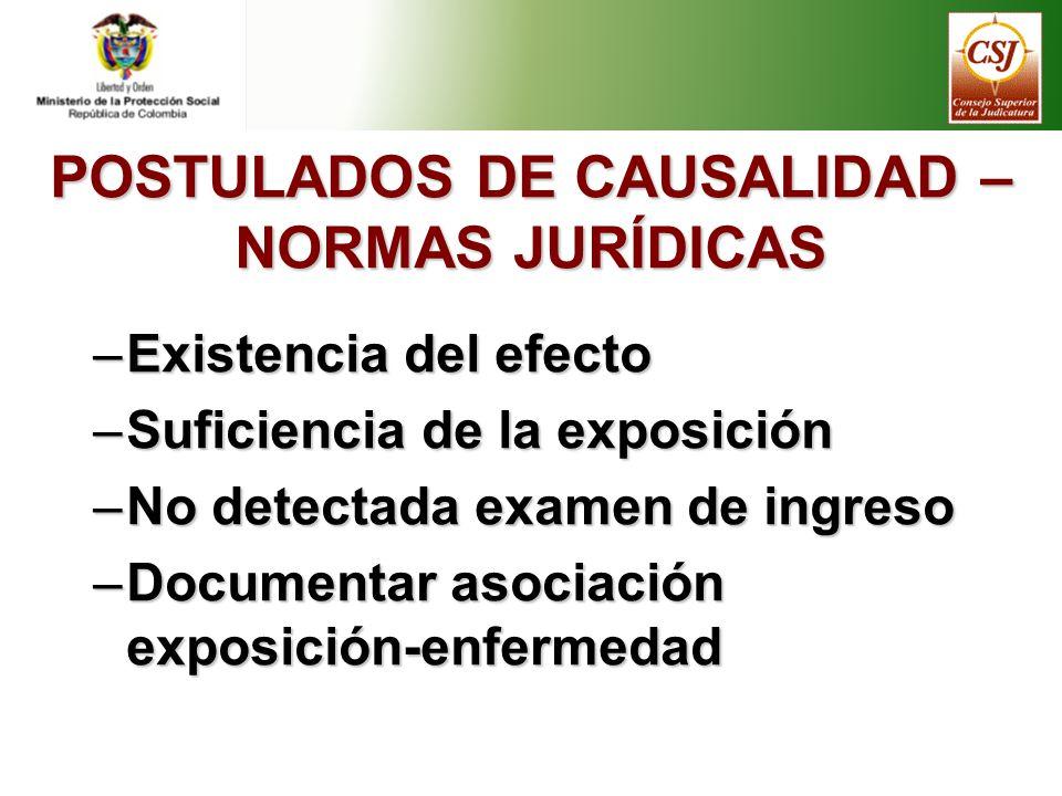 POSTULADOS DE CAUSALIDAD – NORMAS JURÍDICAS POSTULADOS DE CAUSALIDAD – NORMAS JURÍDICAS –Existencia del efecto –Suficiencia de la exposición –No detec