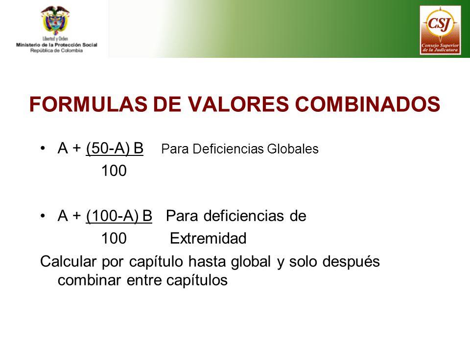 FORMULAS DE VALORES COMBINADOS A + (50-A) B Para Deficiencias Globales 100 A + (100-A) B Para deficiencias de 100 Extremidad Calcular por capítulo has