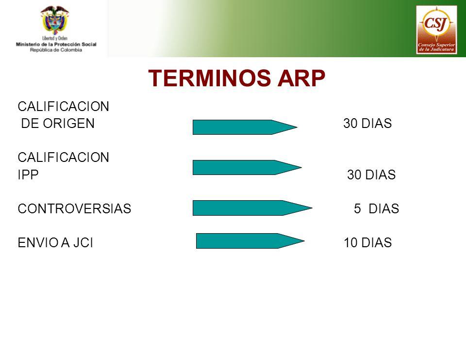 TERMINOS ARP CALIFICACION DE ORIGEN 30 DIAS CALIFICACION IPP 30 DIAS CONTROVERSIAS 5 DIAS ENVIO A JCI 10 DIAS