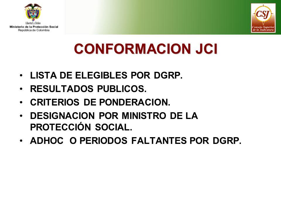 CONFORMACION JCI LISTA DE ELEGIBLES POR DGRP. RESULTADOS PUBLICOS. CRITERIOS DE PONDERACION. DESIGNACION POR MINISTRO DE LA PROTECCIÓN SOCIAL. ADHOC O