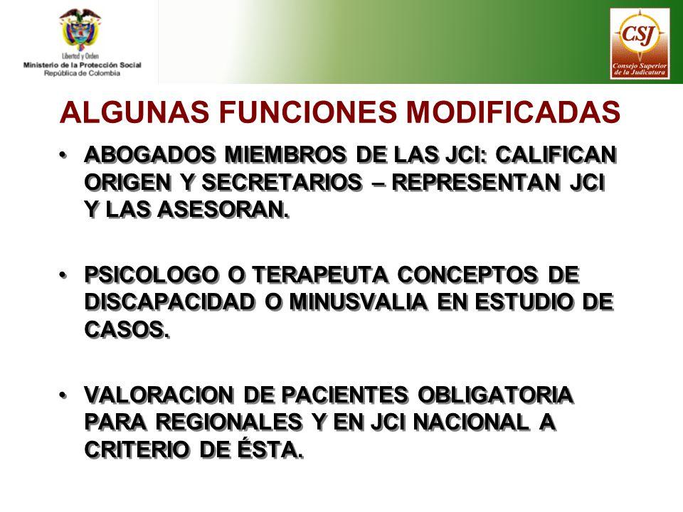 ALGUNAS FUNCIONES MODIFICADAS ABOGADOS MIEMBROS DE LAS JCI: CALIFICAN ORIGEN Y SECRETARIOS – REPRESENTAN JCI Y LAS ASESORAN. PSICOLOGO O TERAPEUTA CON