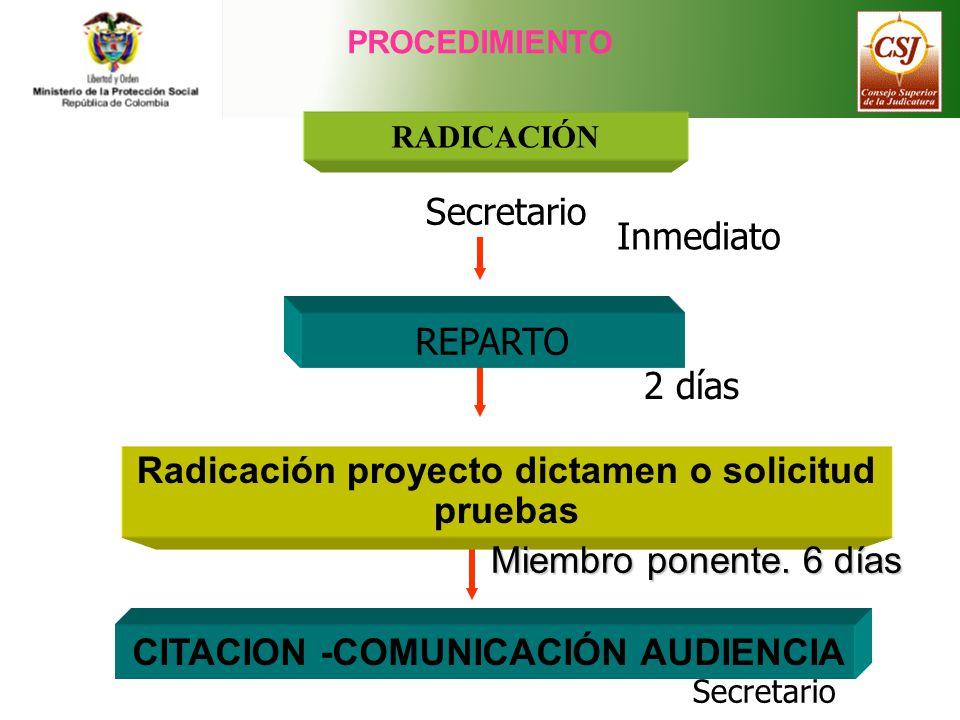 PROCEDIMIENTO RADICACIÓN Secretario Inmediato REPARTO 2 días Radicación proyecto dictamen o solicitud pruebas Miembro ponente. 6 días CITACION -COMUNI