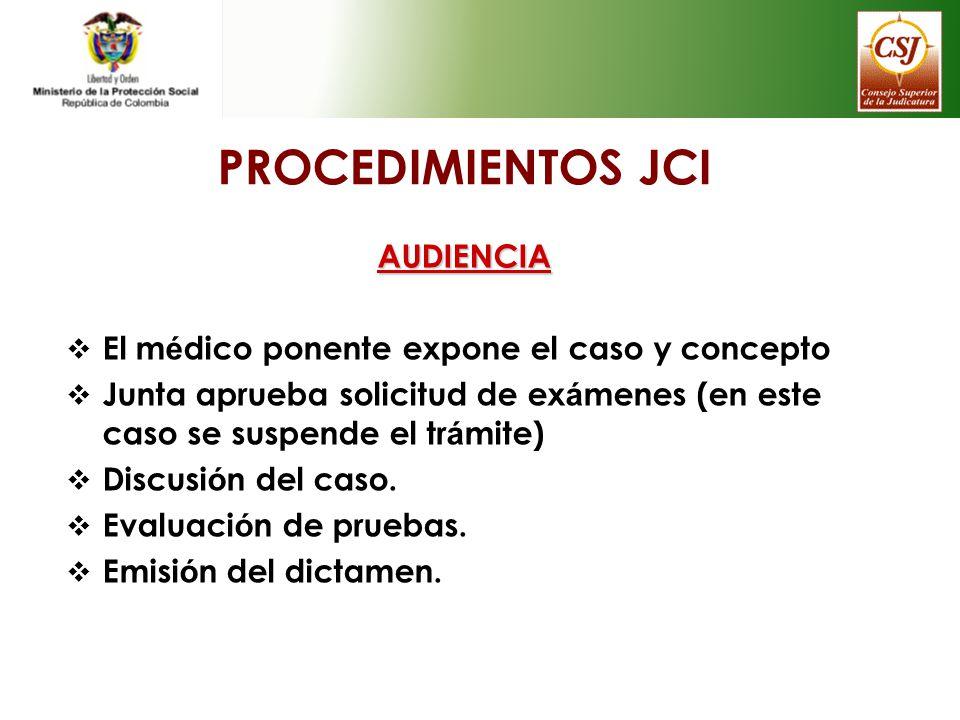 PROCEDIMIENTOS JCI AUDIENCIA El m é dico ponente expone el caso y concepto Junta aprueba solicitud de ex á menes (en este caso se suspende el tr á mit
