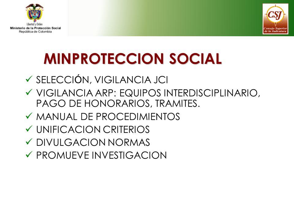 MINPROTECCION SOCIAL SELECCI Ó N, VIGILANCIA JCI VIGILANCIA ARP: EQUIPOS INTERDISCIPLINARIO, PAGO DE HONORARIOS, TRAMITES. MANUAL DE PROCEDIMIENTOS UN