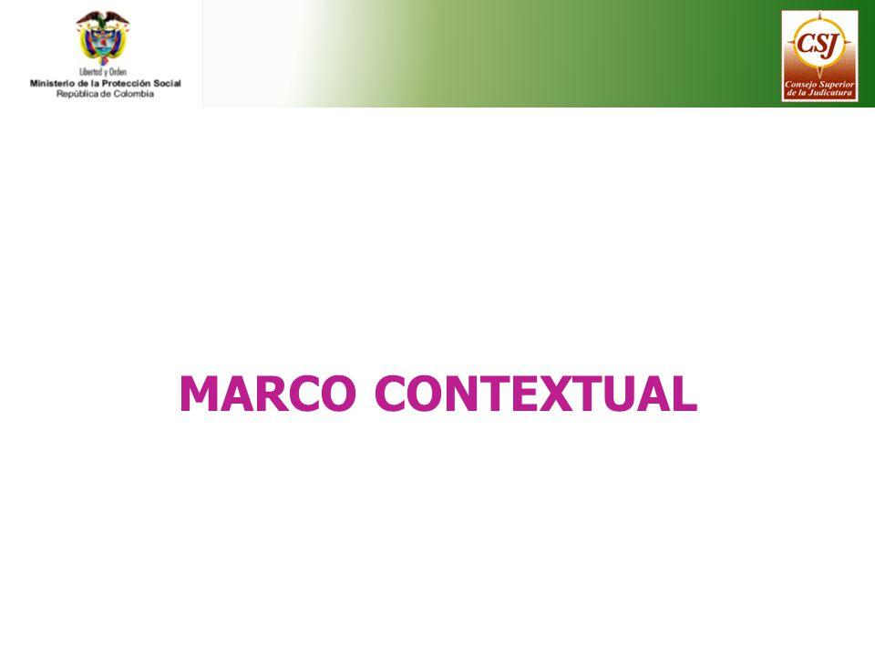 MARCO CONTEXTUAL